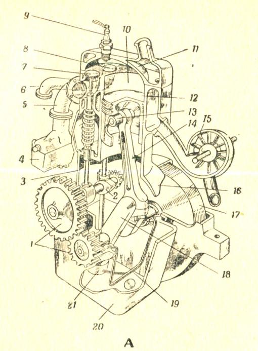 А - Схема одноцилиндрового