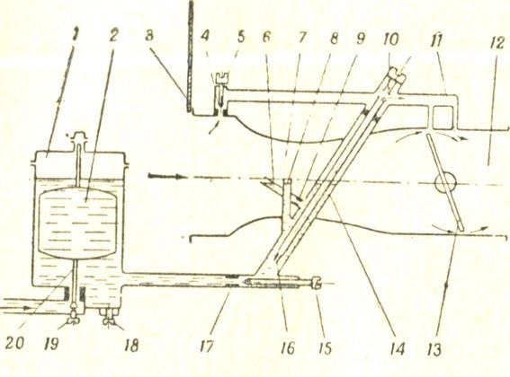Рис. 61 Принципиальная схема