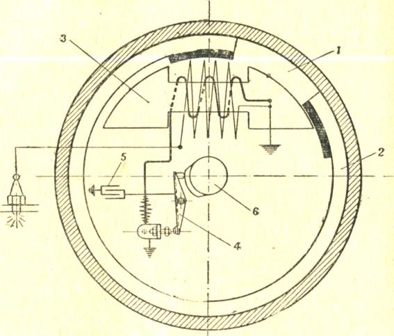 Схема маховичного магнето